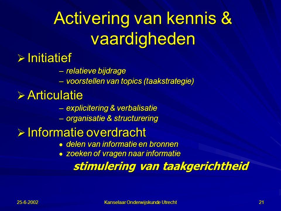 25-6-2002 Kanselaar Onderwijskunde Utrecht 20 Proces onderzoek naar samenwerkend leren Indeling ontleend aan Gijsbert Erkens:  Activering: – van kennis & vaardigheden  Grounding: – creëren gemeenschappelijk referentiekader  Onderhandeling: –komen tot overeenstemming