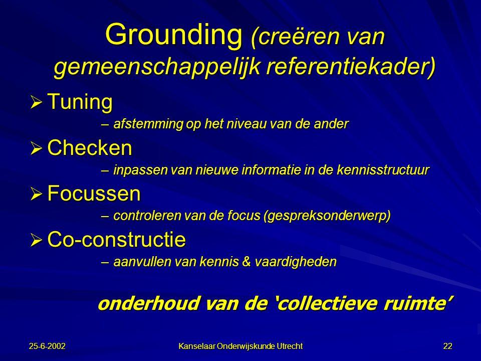 25-6-2002 Kanselaar Onderwijskunde Utrecht 21 Activering van kennis & vaardigheden  Initiatief –relatieve bijdrage –voorstellen van topics (taakstrat