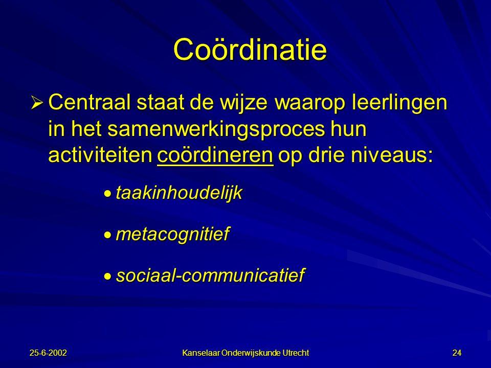 25-6-2002 Kanselaar Onderwijskunde Utrecht 23 Onderhandeling (negotiation of meaning)  Elaboratie –uitleg & verklaringen  Argumentatie –discussie &