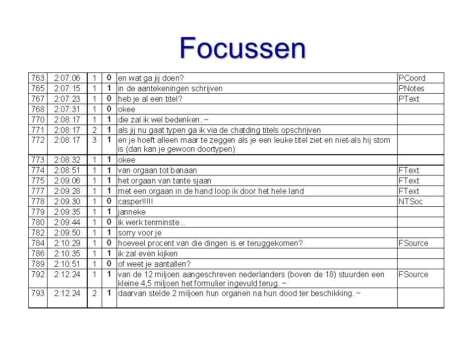 25-6-2002 Kanselaar Onderwijskunde Utrecht 32 MEPA
