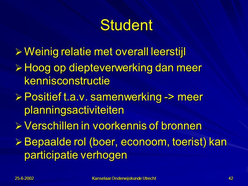 25-6-2002 Kanselaar Onderwijskunde Utrecht 41 Rollen  Rol docent: –Kritisch moderator en facilitator, niet autoriteit: vragen stellen, checken van an