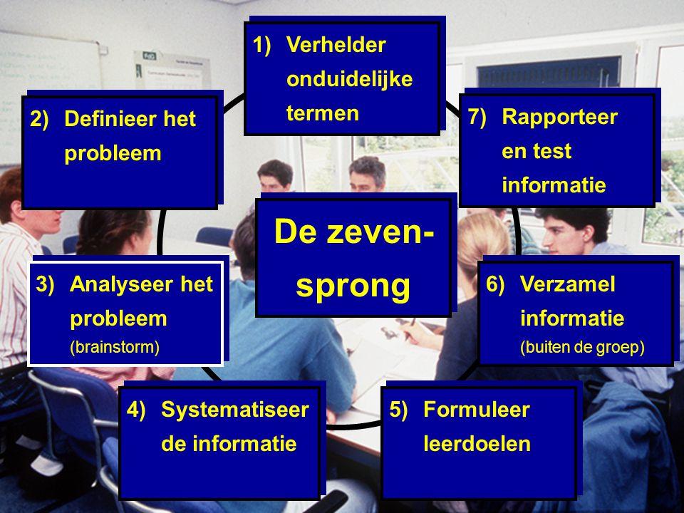 25-6-2002 Kanselaar Onderwijskunde Utrecht 5 Opbouw  Computer Supported Collaborative Learning (CSCL) –Samenwerkend leren in digitale leeromgeving  Een excursie van 25 jaar PGO  Van effect- naar procesonderzoek  Aspecten in samenwerkingsproces  Een voorbeeld uit eigen onderzoek  Wat doe ik niet: geen elo-onderzoek