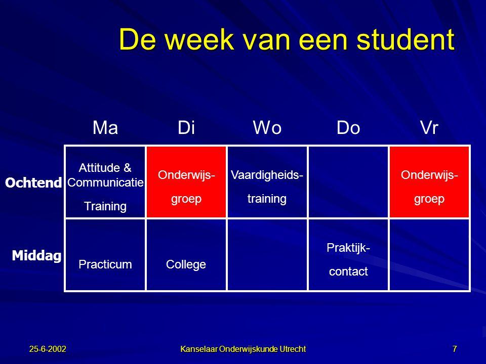25-6-2002 Kanselaar Onderwijskunde Utrecht 6 1)Verhelder onduidelijke termen 2)Definieer het probleem 3)Analyseer het probleem (brainstorm) 4)Systemat