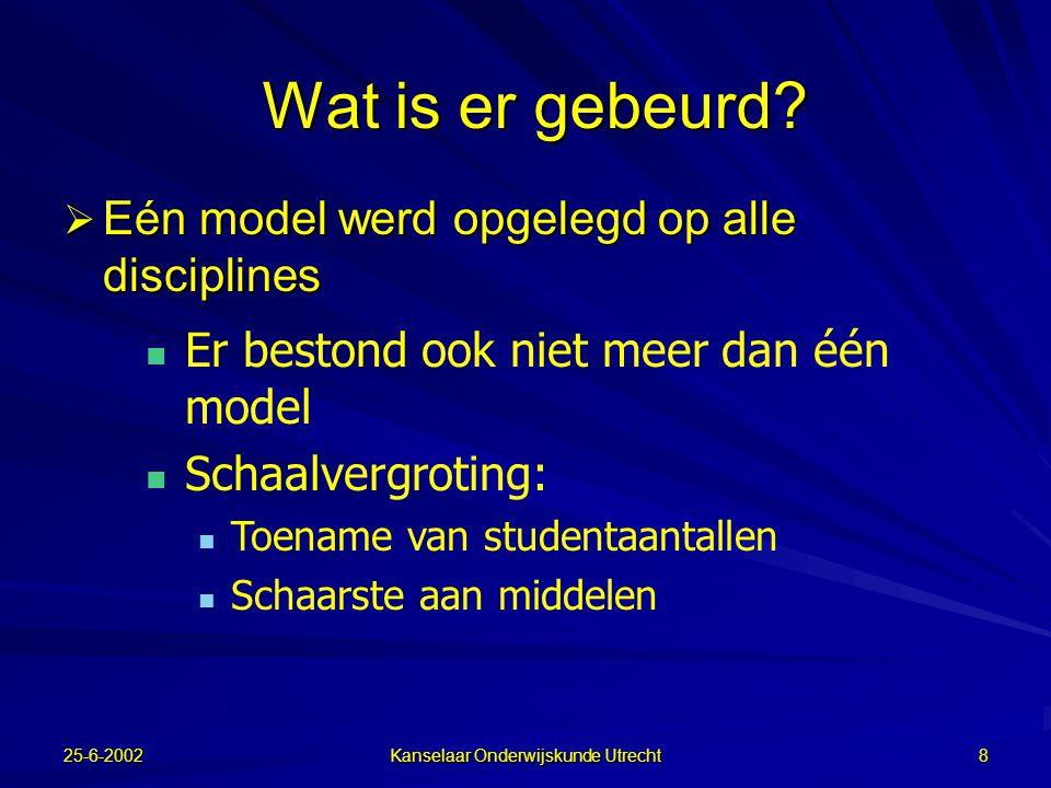 25-6-2002 Kanselaar Onderwijskunde Utrecht 7 De week van een student MaDiWoDoVr Attitude & Communicatie Training Practicum Onderwijs- groep Onderwijs-