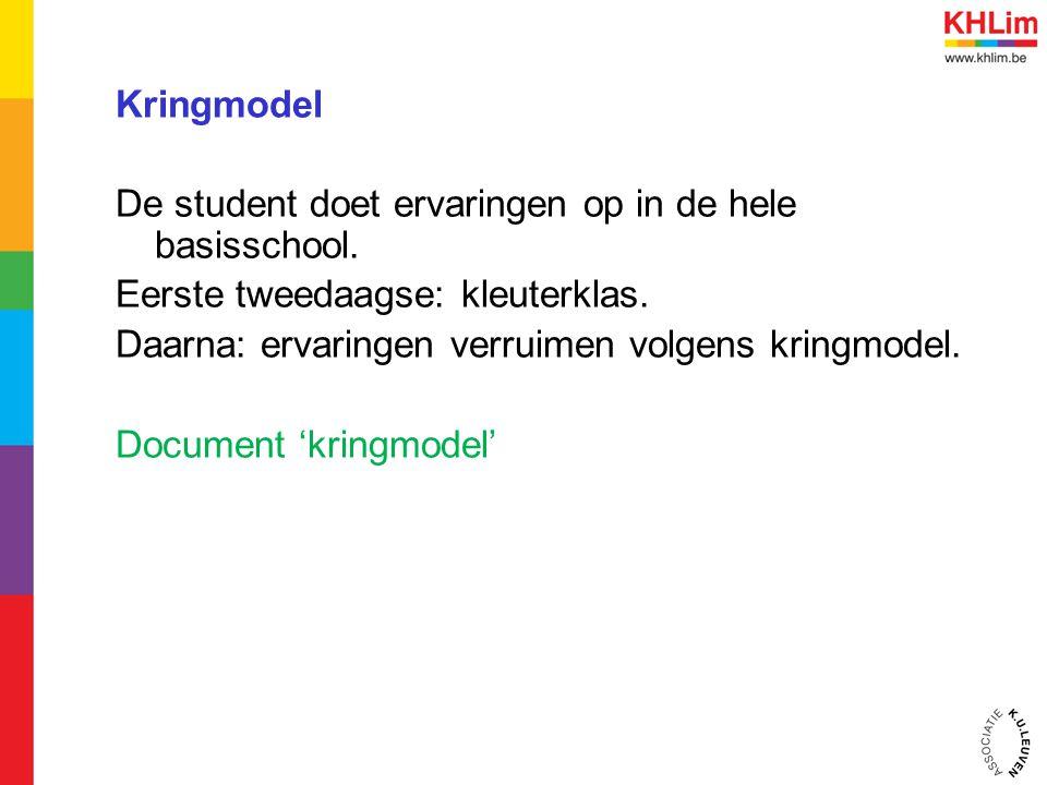 Kringmodel De student doet ervaringen op in de hele basisschool.