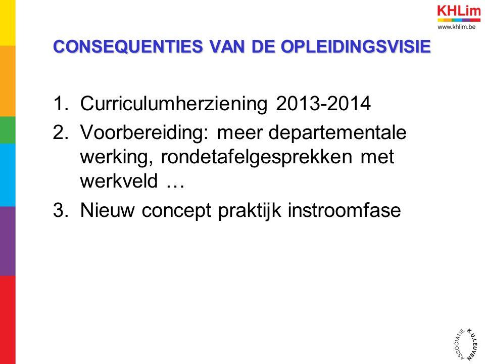 CONSEQUENTIES VAN DE OPLEIDINGSVISIE 1.Curriculumherziening 2013-2014 2.Voorbereiding: meer departementale werking, rondetafelgesprekken met werkveld … 3.Nieuw concept praktijk instroomfase