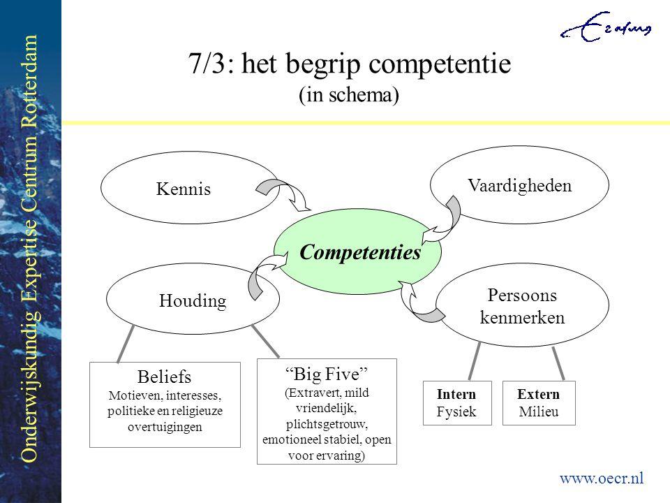 Onderwijskundig Expertise Centrum Rotterdam www.oecr.nl (functies) Beroepsprofiel (taken) Beroepskwalificaties Competenties Opleidingskwalificaties (eindtermen) Opleidingsprofi el (opleidings werkplan) beroepsdomein opleidingsdomein