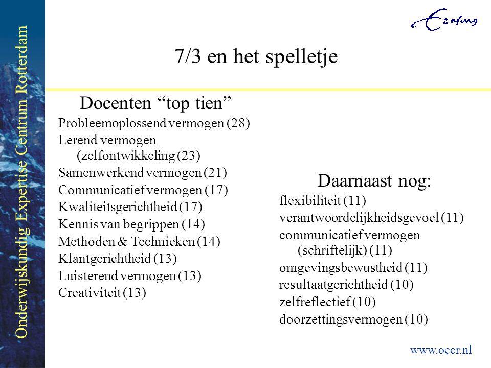 Onderwijskundig Expertise Centrum Rotterdam www.oecr.nl De leercyclus van Kolb Concreet ervaren Abstracte begrippen Reflectief observeren Actief oefenen scholen begeleiden trainen vormen
