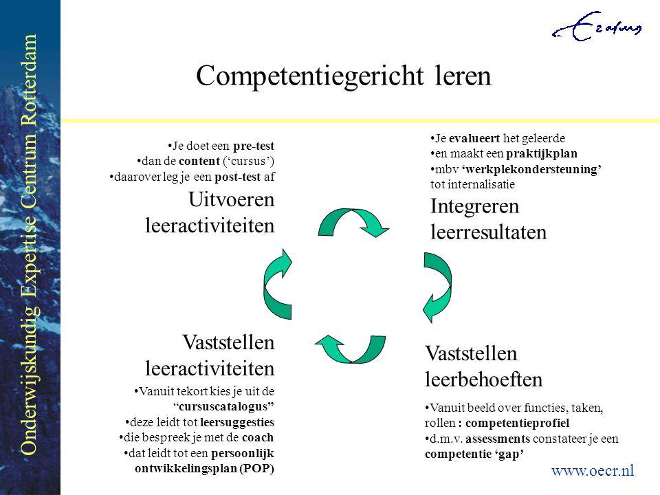 Onderwijskundig Expertise Centrum Rotterdam www.oecr.nl Aansturing van het leerproces leer- middelen leer- resultaten leer proces sturing : docent student