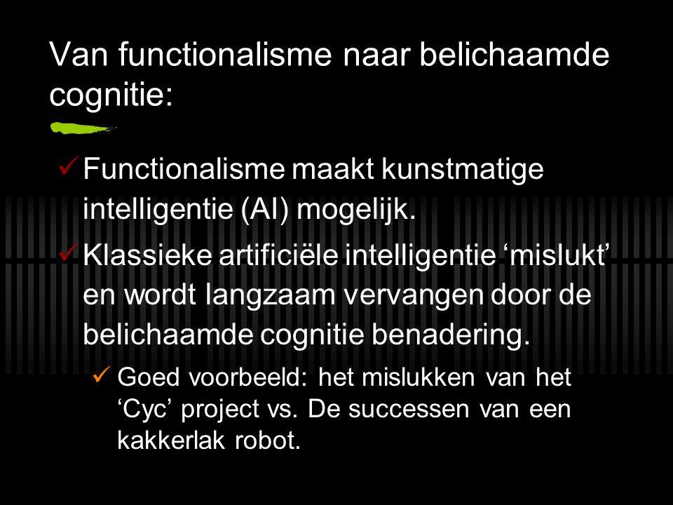 Van functionalisme naar belichaamde cognitie: Functionalisme maakt kunstmatige intelligentie (AI) mogelijk.