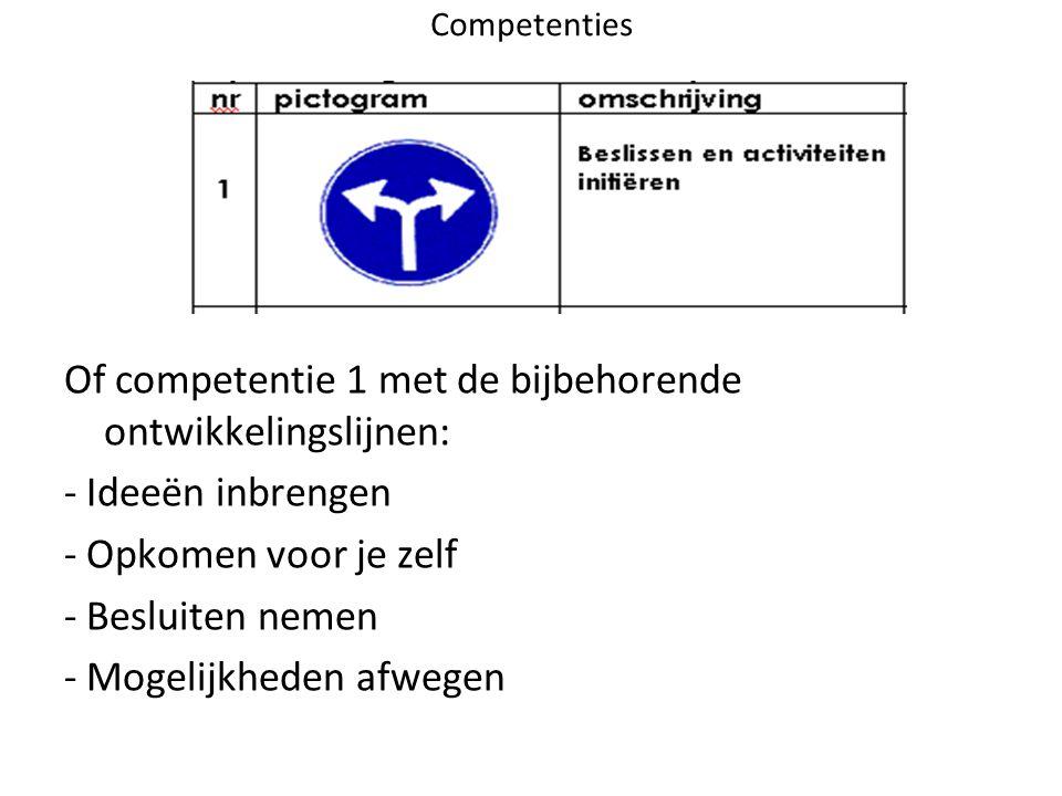 Competenties Of competentie 1 met de bijbehorende ontwikkelingslijnen: - Ideeën inbrengen - Opkomen voor je zelf - Besluiten nemen - Mogelijkheden afwegen