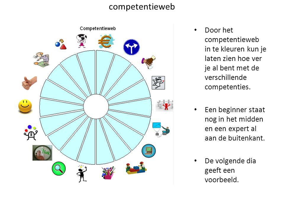 competentieweb Door het competentieweb in te kleuren kun je laten zien hoe ver je al bent met de verschillende competenties.