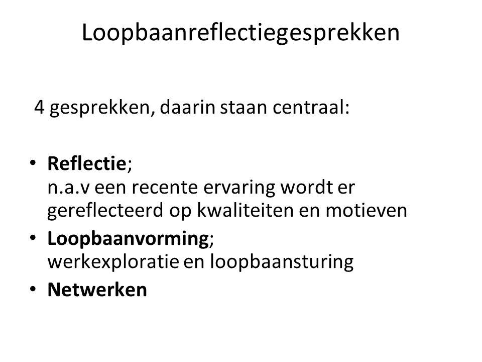 Loopbaanreflectiegesprekken 4 gesprekken, daarin staan centraal: Reflectie; n.a.v een recente ervaring wordt er gereflecteerd op kwaliteiten en motieven Loopbaanvorming; werkexploratie en loopbaansturing Netwerken