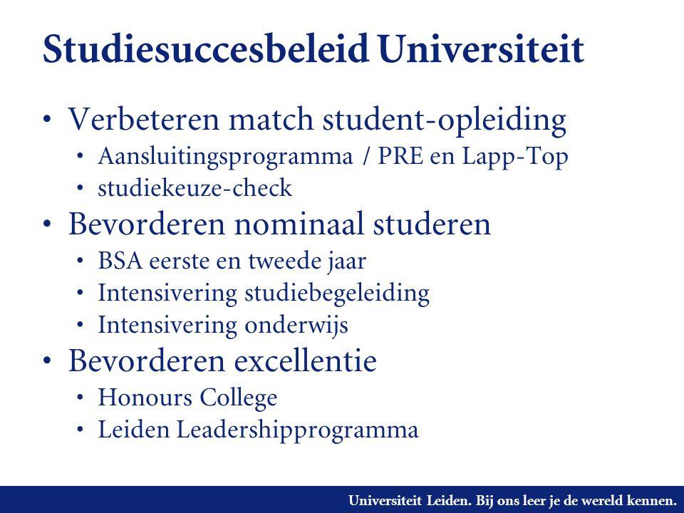 Universiteit Leiden. Bij ons leer je de wereld kennen. Studiesuccesbeleid Universiteit Verbeteren match student-opleiding Aansluitingsprogramma / PRE