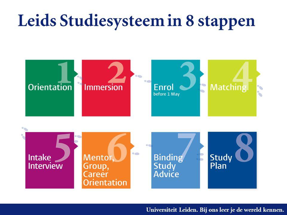 Universiteit Leiden. Bij ons leer je de wereld kennen. Leids Studiesysteem in 8 stappen