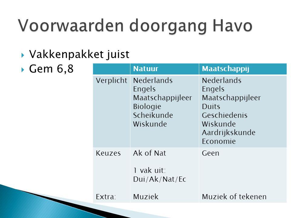  Vakkenpakket juist  Gem 6,8 NatuurMaatschappij VerplichtNederlands Engels Maatschappijleer Biologie Scheikunde Wiskunde Nederlands Engels Maatschap