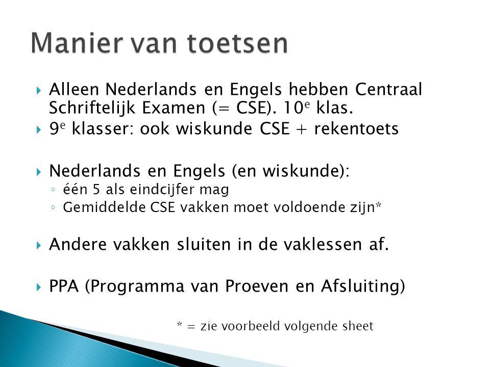  Alleen Nederlands en Engels hebben Centraal Schriftelijk Examen (= CSE). 10 e klas.  9 e klasser: ook wiskunde CSE + rekentoets  Nederlands en Eng