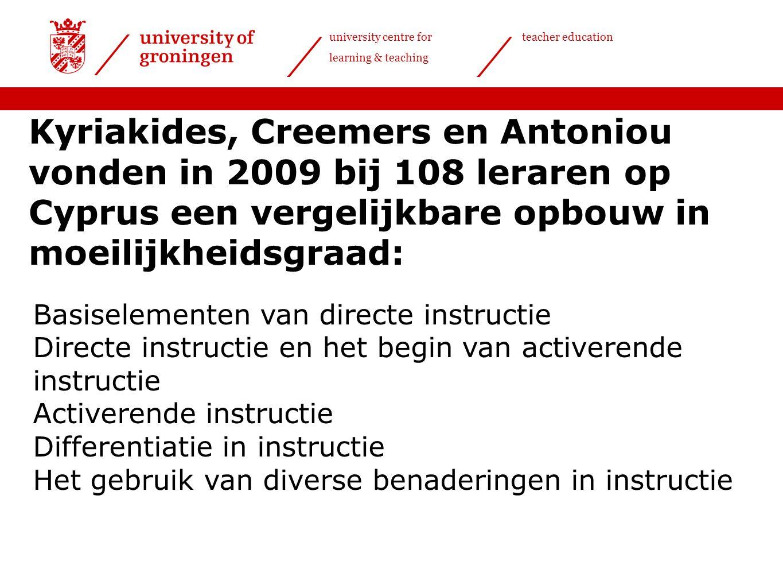 university centre for learning & teaching teacher education Kyriakides, Creemers en Antoniou vonden in 2009 bij 108 leraren op Cyprus een vergelijkbar