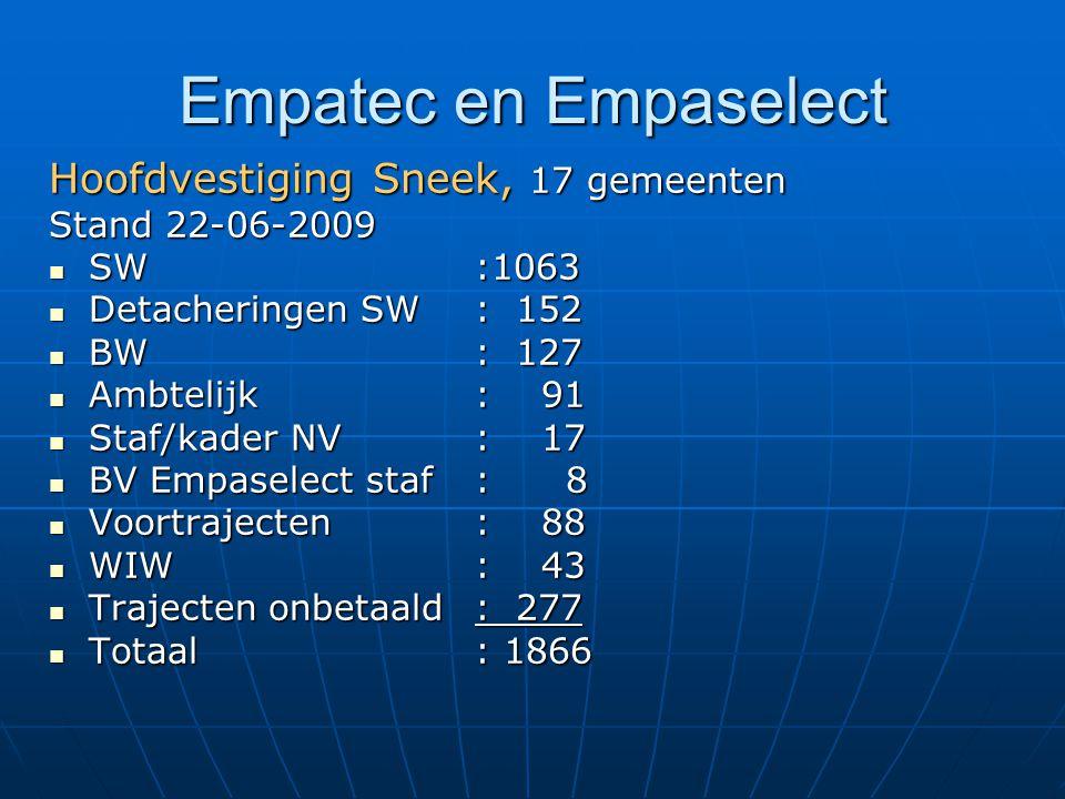 Empatec en Empaselect Hoofdvestiging Sneek, 17 gemeenten Stand 22-06-2009 SW:1063 SW:1063 Detacheringen SW: 152 Detacheringen SW: 152 BW: 127 BW: 127