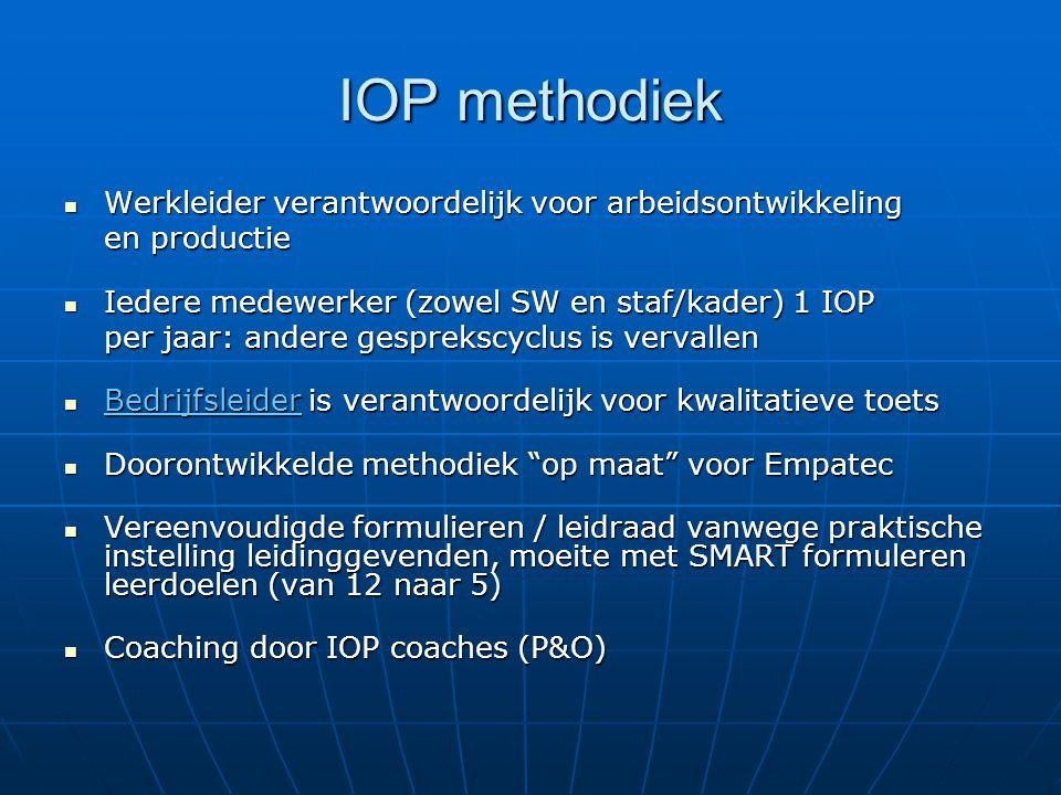 IOP methodiek Werkleider verantwoordelijk voor arbeidsontwikkeling Werkleider verantwoordelijk voor arbeidsontwikkeling en productie Iedere medewerker