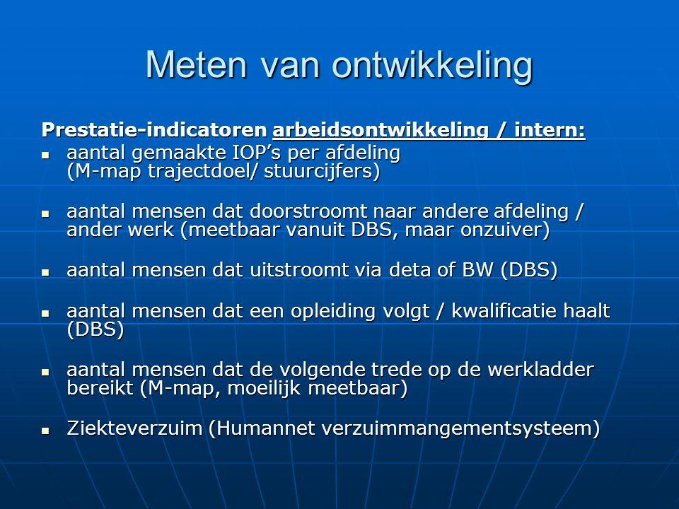 Meten van ontwikkeling Prestatie-indicatoren arbeidsontwikkeling / intern: aantal gemaakte IOP's per afdeling (M-map trajectdoel/ stuurcijfers) aantal