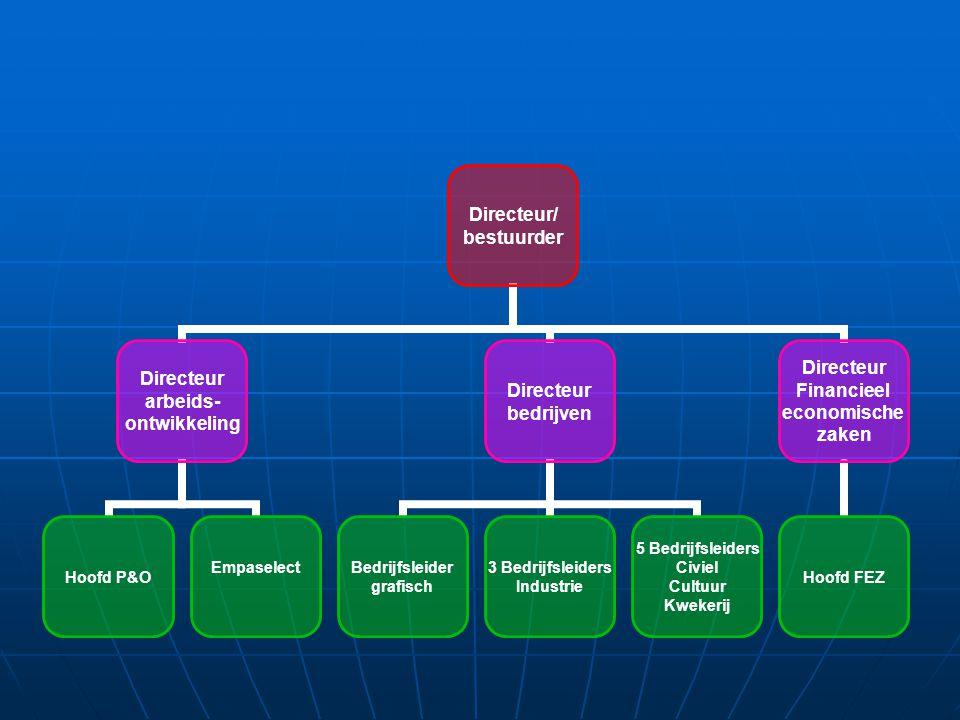 Directeur/ bestuurder Directeur arbeids- ontwikkeling Hoofd P&O Empaselect Directeur bedrijven Bedrijfsleider grafisch 3 Bedrijfsleiders Industrie 5 B