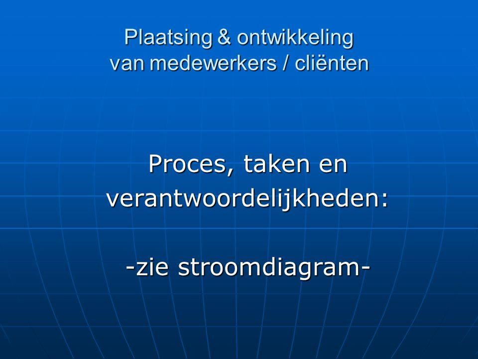 Plaatsing & ontwikkeling van medewerkers / cliënten Proces, taken en verantwoordelijkheden: -zie stroomdiagram-