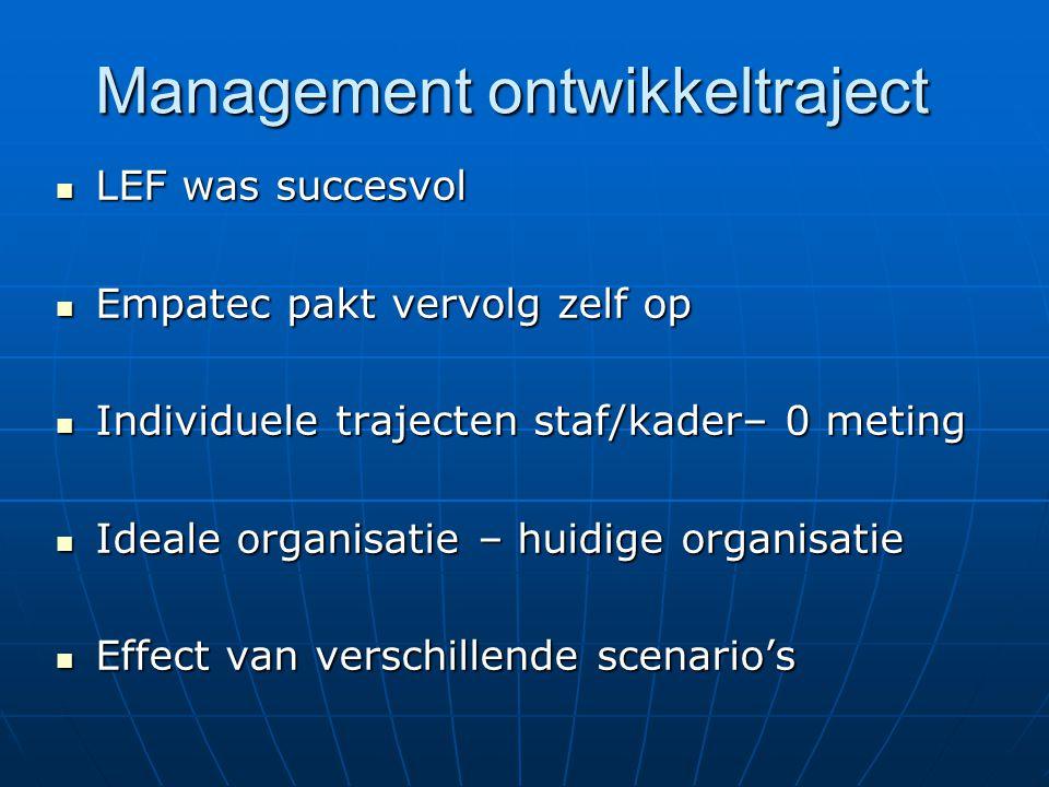 Management ontwikkeltraject LEF was succesvol LEF was succesvol Empatec pakt vervolg zelf op Empatec pakt vervolg zelf op Individuele trajecten staf/k