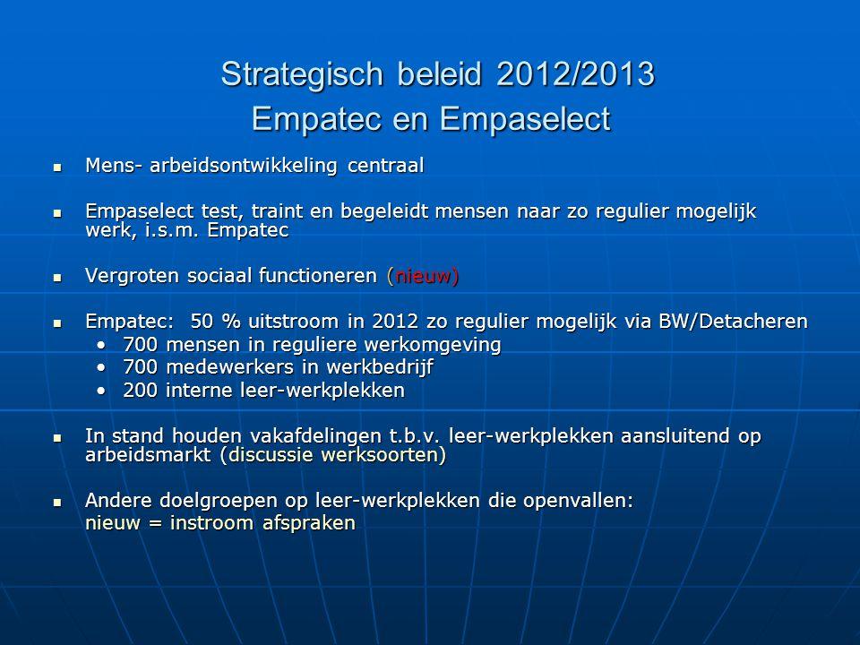 Strategisch beleid 2012/2013 Empatec en Empaselect Mens- arbeidsontwikkeling centraal Mens- arbeidsontwikkeling centraal Empaselect test, traint en be