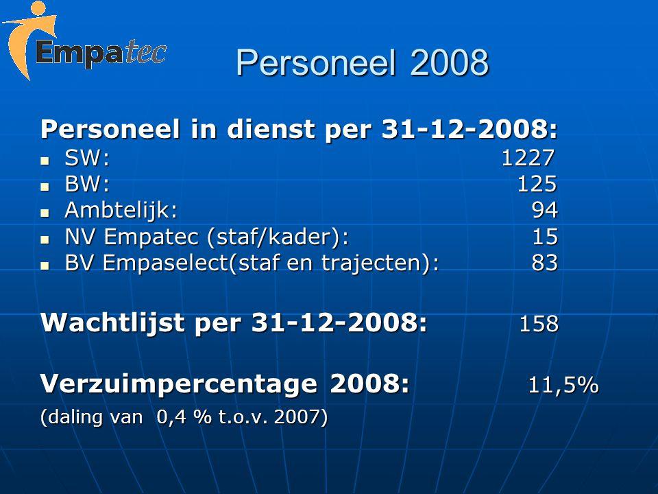Personeel 2008 Personeel in dienst per 31-12-2008: SW: 1227 SW: 1227 BW: 125 BW: 125 Ambtelijk: 94 Ambtelijk: 94 NV Empatec (staf/kader): 15 NV Empate