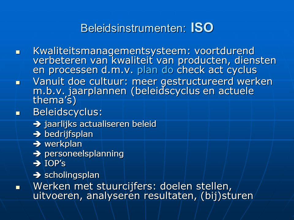 Beleidsinstrumenten: ISO Kwaliteitsmanagementsysteem: voortdurend verbeteren van kwaliteit van producten, diensten en processen d.m.v. plan do check a