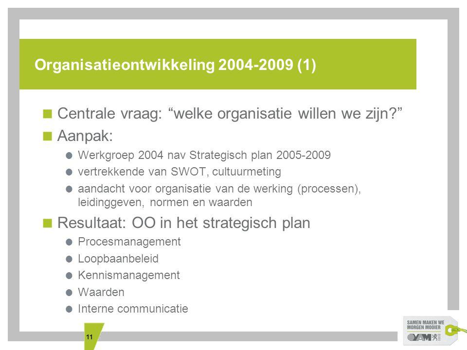 """11 Organisatieontwikkeling 2004-2009 (1)  Centrale vraag: """"welke organisatie willen we zijn?""""  Aanpak:  Werkgroep 2004 nav Strategisch plan 2005-20"""