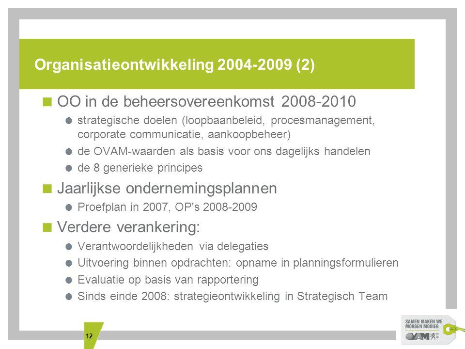12 Organisatieontwikkeling 2004-2009 (2)  OO in de beheersovereenkomst 2008-2010  strategische doelen (loopbaanbeleid, procesmanagement, corporate communicatie, aankoopbeheer)  de OVAM-waarden als basis voor ons dagelijks handelen  de 8 generieke principes  Jaarlijkse ondernemingsplannen  Proefplan in 2007, OP s 2008-2009  Verdere verankering:  Verantwoordelijkheden via delegaties  Uitvoering binnen opdrachten: opname in planningsformulieren  Evaluatie op basis van rapportering  Sinds einde 2008: strategieontwikkeling in Strategisch Team