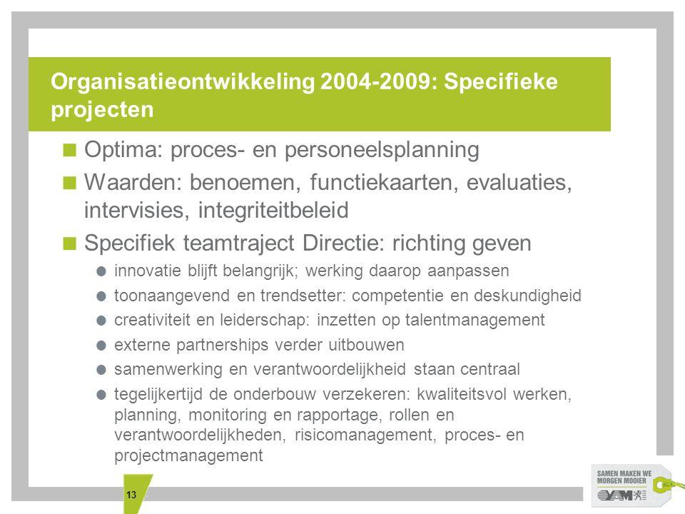 13 Organisatieontwikkeling 2004-2009: Specifieke projecten  Optima: proces- en personeelsplanning  Waarden: benoemen, functiekaarten, evaluaties, in