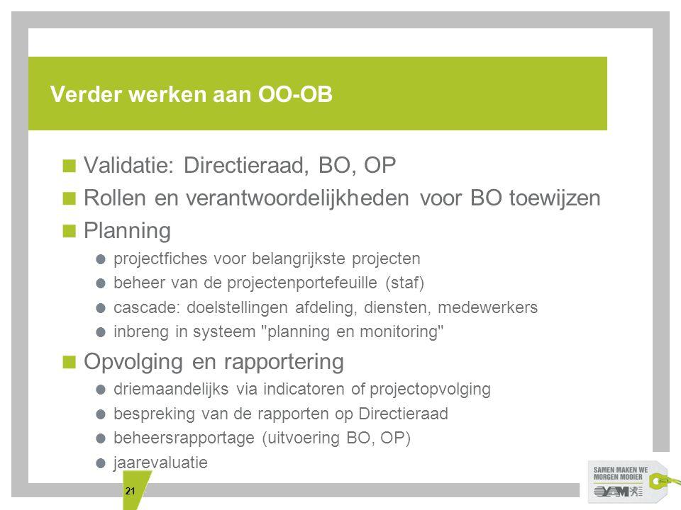 21 Verder werken aan OO-OB  Validatie: Directieraad, BO, OP  Rollen en verantwoordelijkheden voor BO toewijzen  Planning  projectfiches voor belan