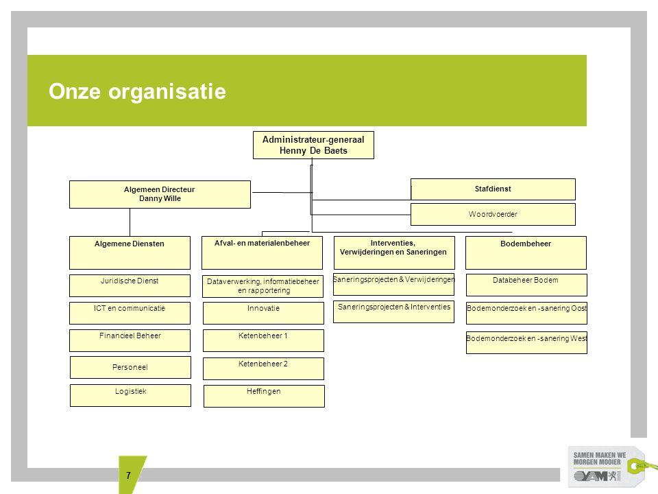7 Onze organisatie Algemene Diensten Juridische Dienst ICT en communicatie Financieel Beheer Logistiek Personeel Administrateur-generaal Henny De Baet