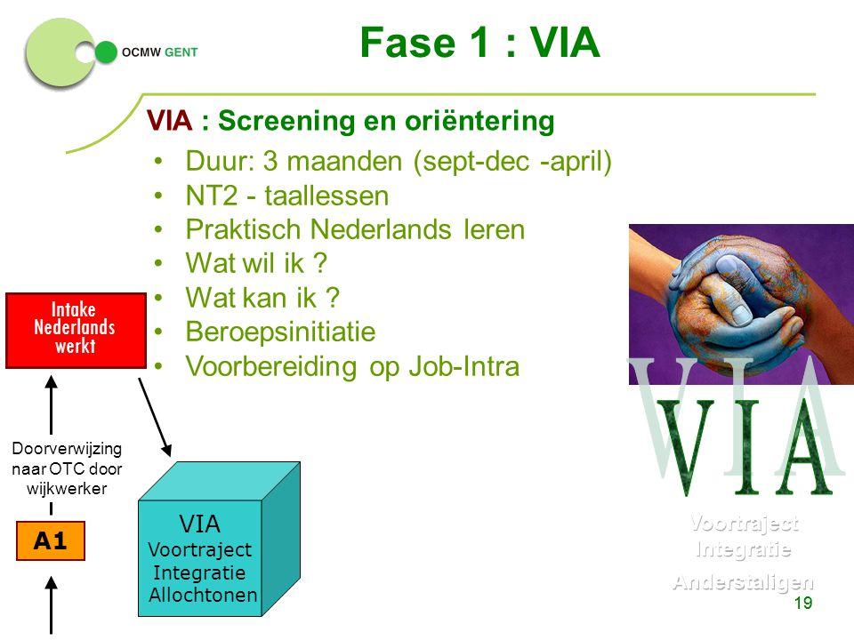 19 A1 Intake Nederlands werkt Fase 1 : VIA 19 VIA Voortraject Integratie Allochtonen Doorverwijzing naar OTC door wijkwerker Duur: 3 maanden (sept-dec
