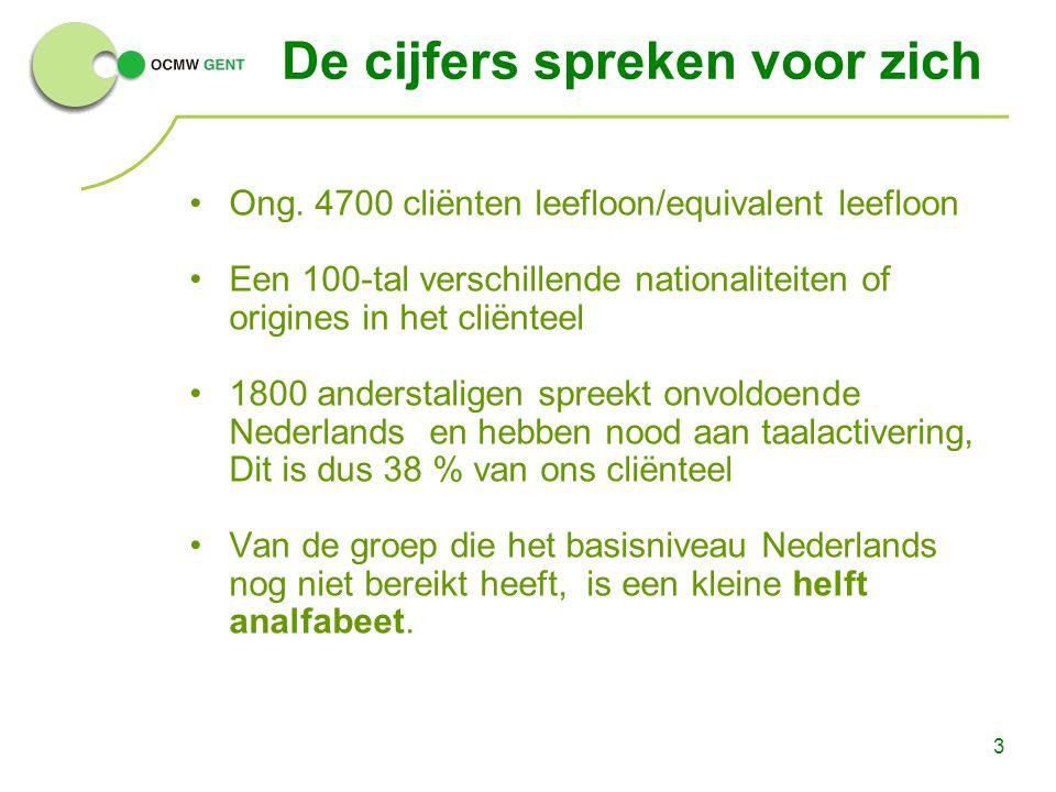 3 De cijfers spreken voor zich Ong. 4700 cliënten leefloon/equivalent leefloon Een 100-tal verschillende nationaliteiten of origines in het cliënteel