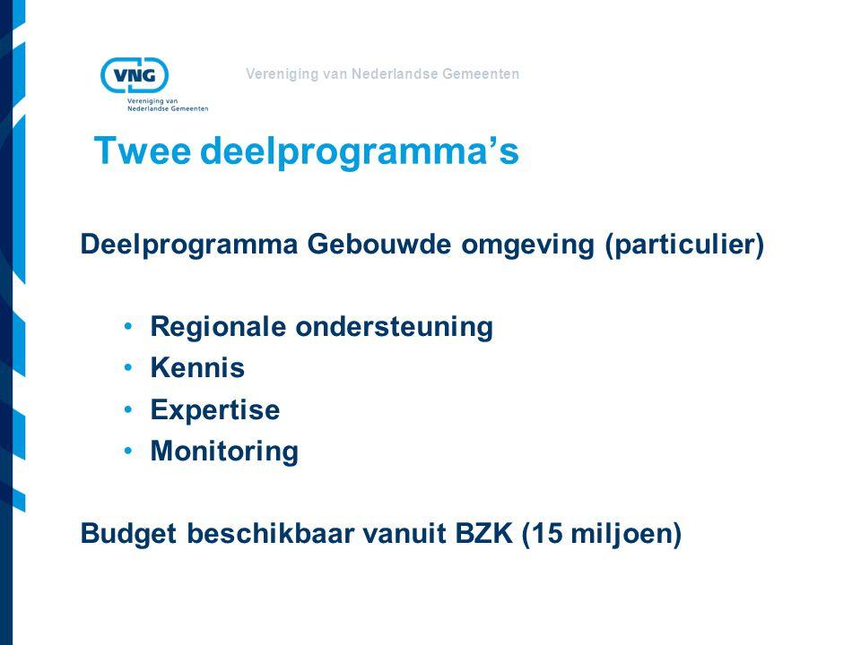 Vereniging van Nederlandse Gemeenten Twee deelprogramma's Deelprogramma Gebouwde omgeving (particulier) Regionale ondersteuning Kennis Expertise Monitoring Budget beschikbaar vanuit BZK (15 miljoen)