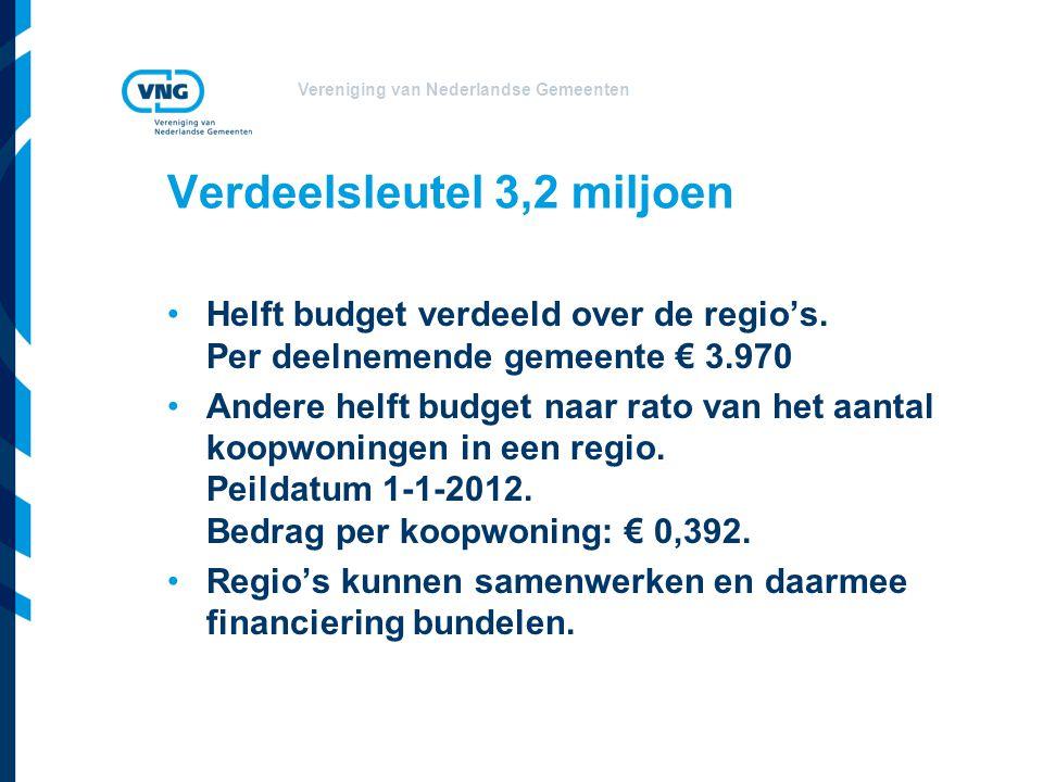 Verdeelsleutel 3,2 miljoen Helft budget verdeeld over de regio's. Per deelnemende gemeente € 3.970 Andere helft budget naar rato van het aantal koopwo