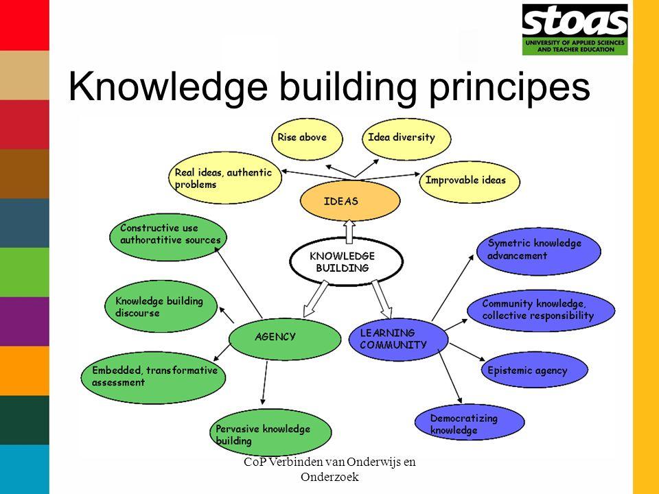CoP Verbinden van Onderwijs en Onderzoek Knowledge building principes