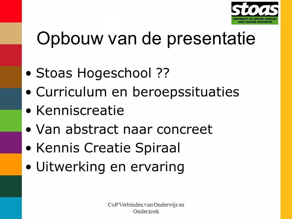 Opbouw van de presentatie Stoas Hogeschool ?? Curriculum en beroepssituaties Kenniscreatie Van abstract naar concreet Kennis Creatie Spiraal Uitwerkin