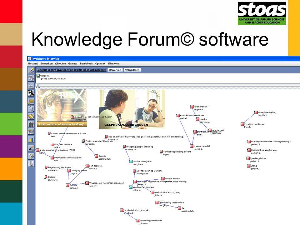 CoP Verbinden van Onderwijs en Onderzoek Knowledge Forum© software
