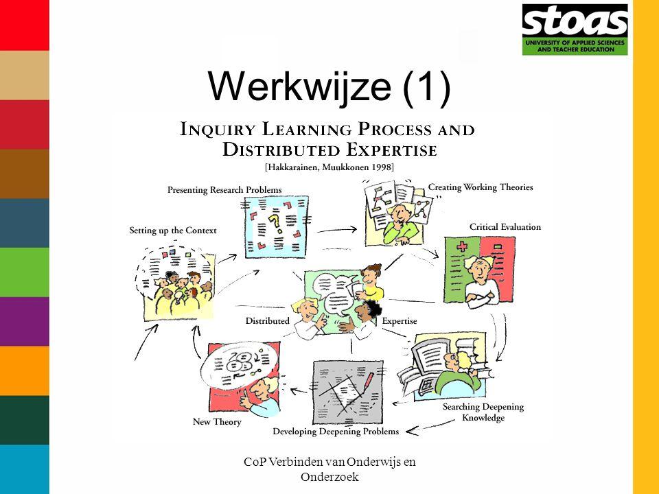 CoP Verbinden van Onderwijs en Onderzoek Werkwijze (1)