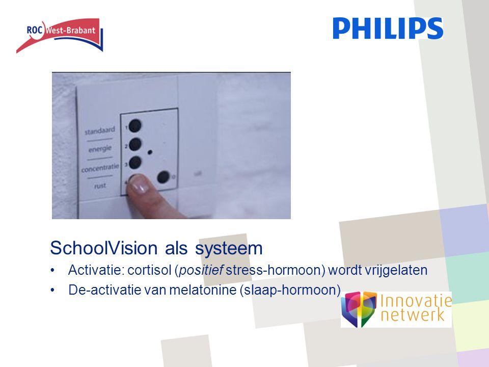 SchoolVision als systeem Activatie: cortisol (positief stress-hormoon) wordt vrijgelaten De-activatie van melatonine (slaap-hormoon)