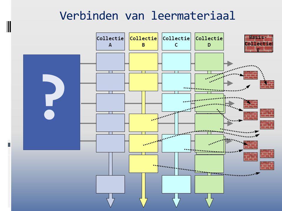 Verbinden van leermateriaal ? Collectie B Collectie A Collectie C Collectie D Basis- Collectie E
