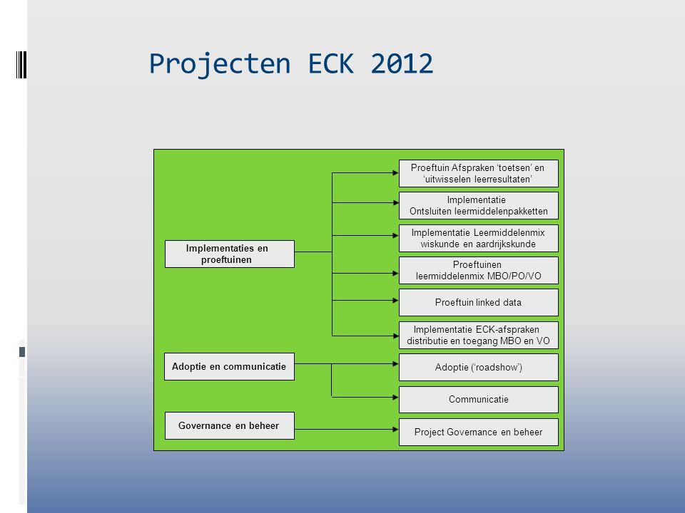 Projecten ECK 2012 Implementatie Ontsluiten leermiddelenpakketten Implementatie Leermiddelenmix wiskunde en aardrijkskunde Proeftuinen leermiddelenmix