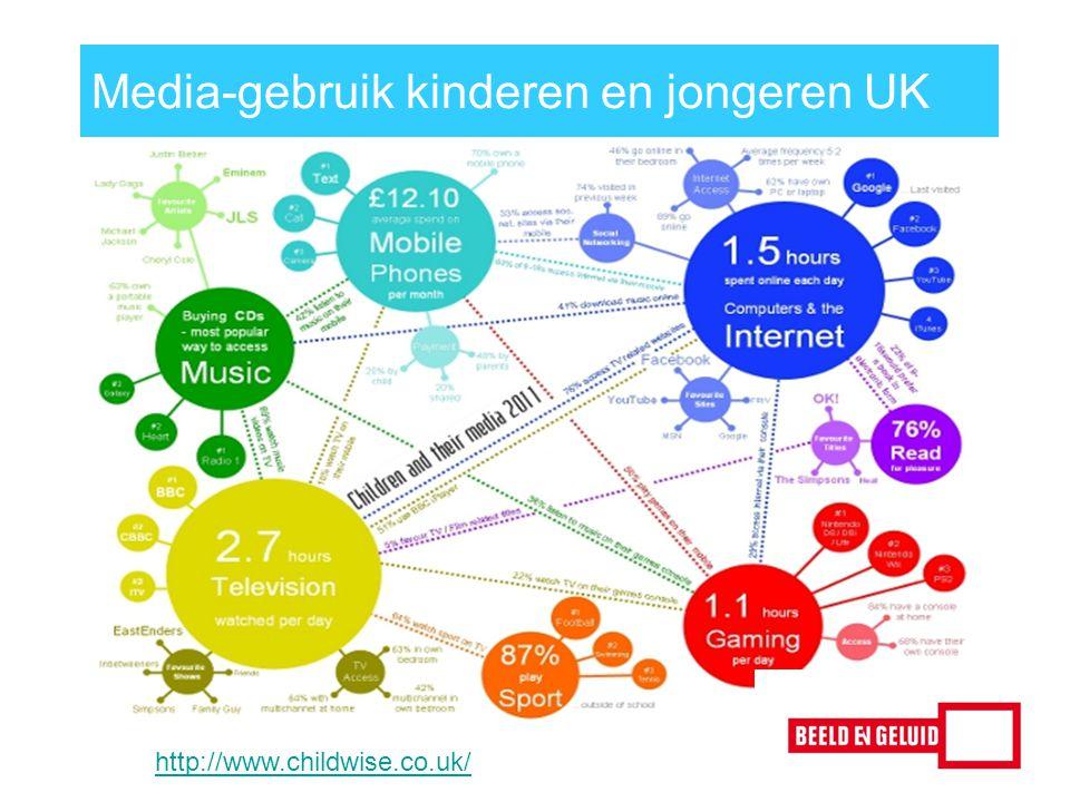 http://www.childwise.co.uk/ Media-gebruik kinderen en jongeren UK