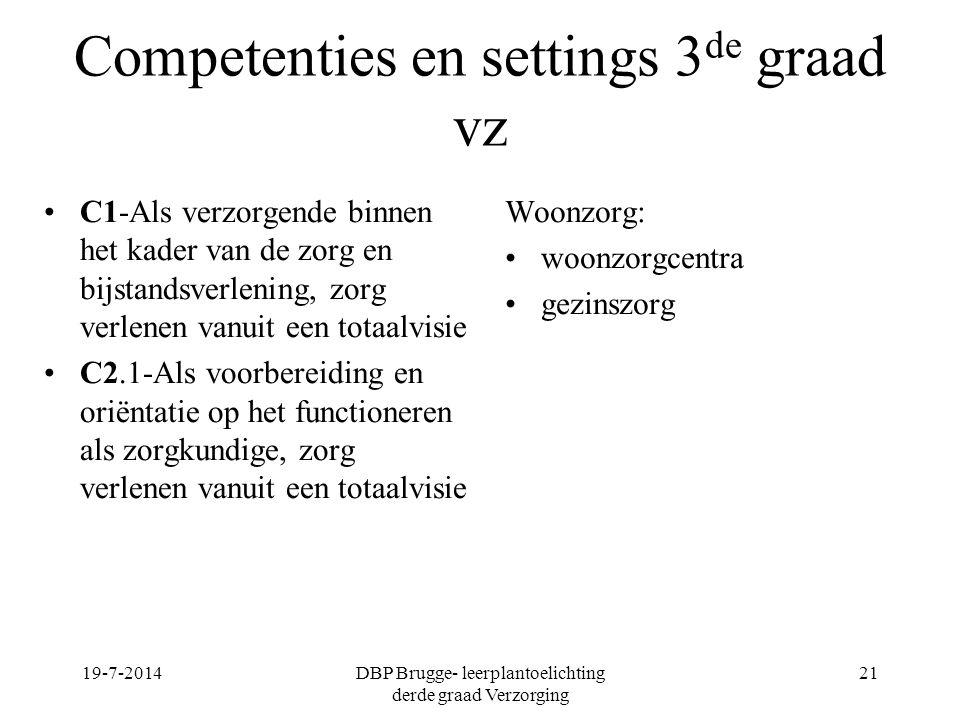 Competenties en settings 3 de graad vz C1-Als verzorgende binnen het kader van de zorg en bijstandsverlening, zorg verlenen vanuit een totaalvisie C2.