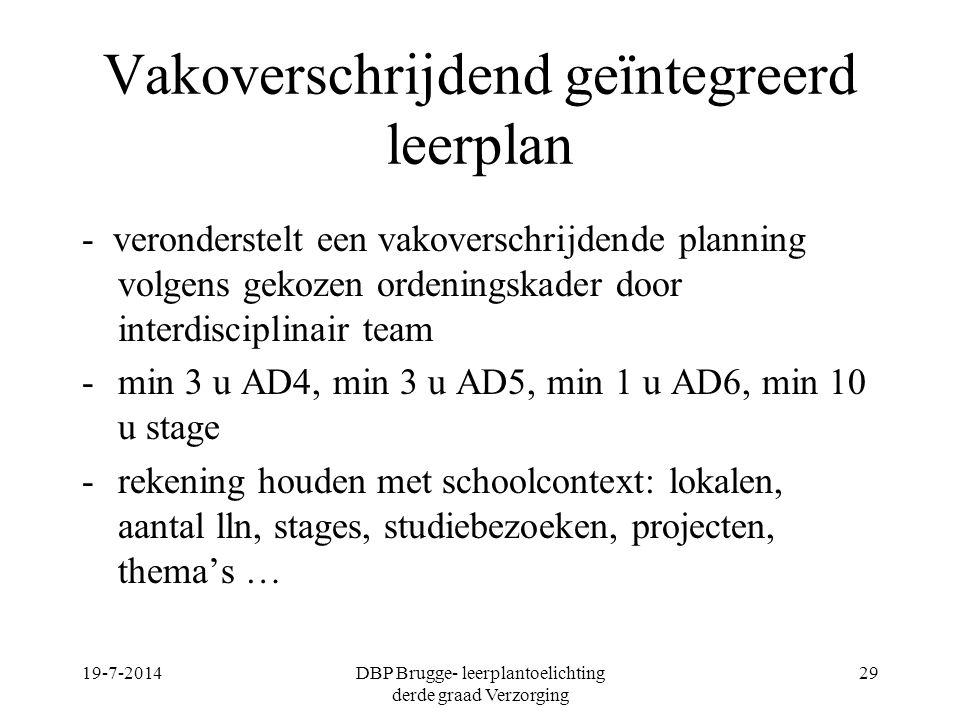 Vakoverschrijdend geïntegreerd leerplan - veronderstelt een vakoverschrijdende planning volgens gekozen ordeningskader door interdisciplinair team -mi